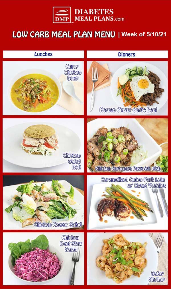 Diabetes Meal Plan: Menu Week of 5/10/21