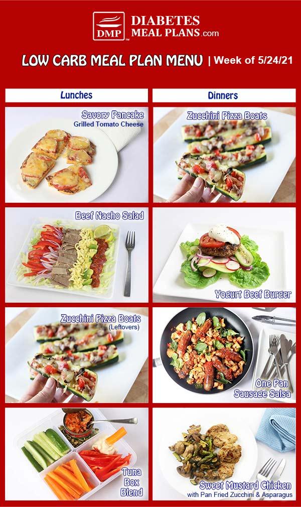 Diabetes Meal Plan: Menu Week of 5/24/21