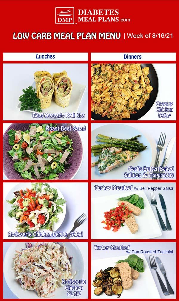 Diabetes Meal Plan: Menu Week of 8/16/21